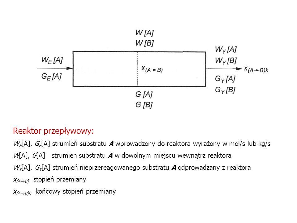 Reaktor przepływowy:WE[A], GE[A] strumień substratu A wprowadzony do reaktora wyrażony w mol/s lub kg/s.
